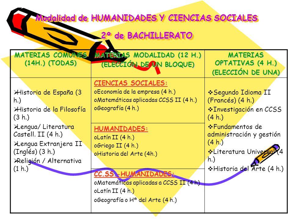 Modalidad de HUMANIDADES Y CIENCIAS SOCIALES 2º de BACHILLERATO