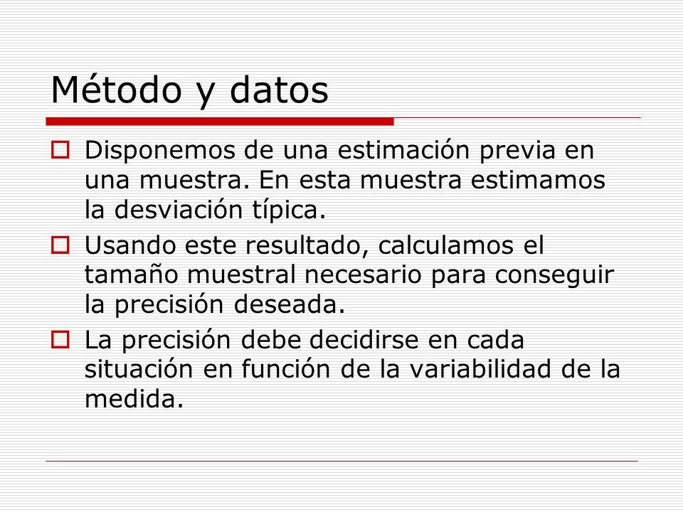 Método y datos Disponemos de una estimación previa en una muestra. En esta muestra estimamos la desviación típica.