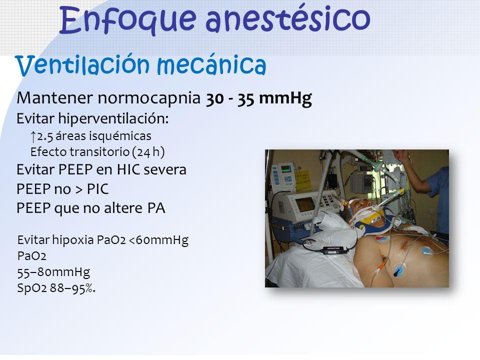 Enfoque anestésico Ventilación mecánica