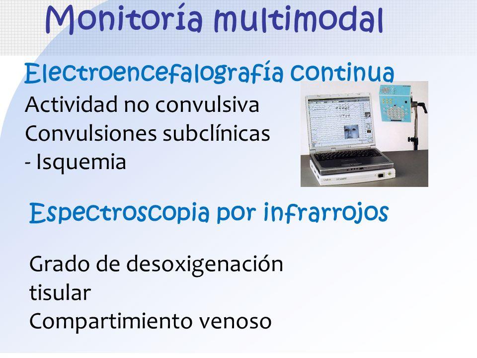 Monitoría multimodal Electroencefalografía continua