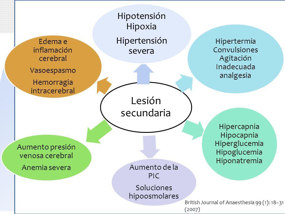 Introducción Lesión secundaria Hipotensión Hipoxia Hipertensión severa