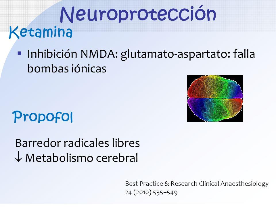 Neuroprotección Ketamina Propofol
