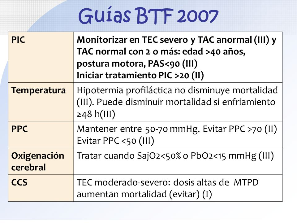 Guías BTF 2007 PIC. Monitorizar en TEC severo y TAC anormal (III) y TAC normal con 2 o más: edad >40 años, postura motora, PAS<90 (III)