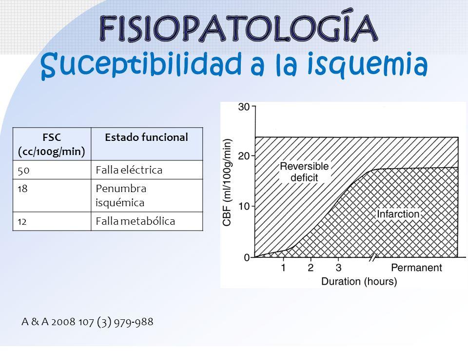 FISIOPATOLOGÍA Suceptibilidad a la isquemia FSC (cc/100g/min)