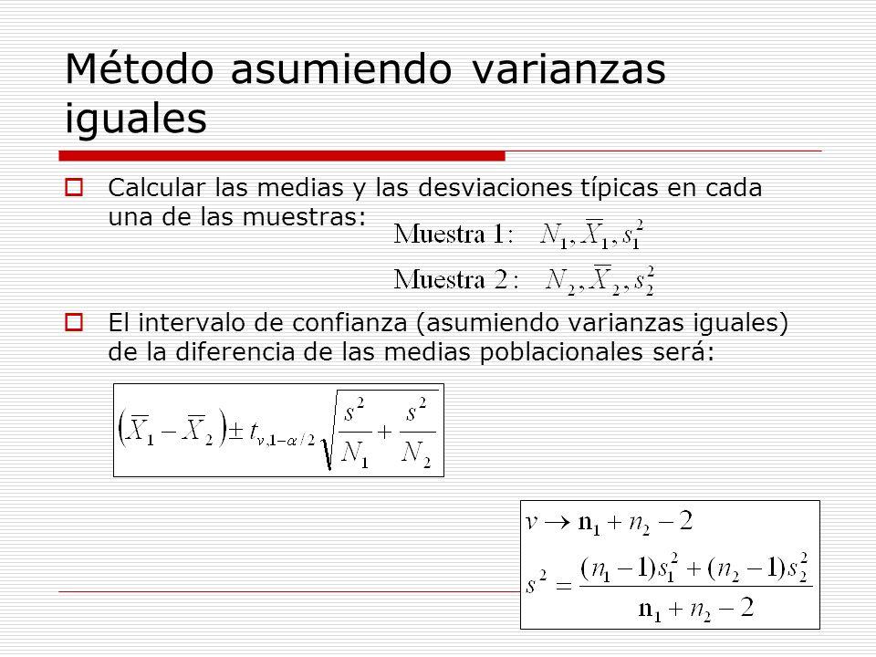 Método asumiendo varianzas iguales
