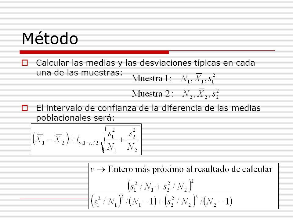 Método Calcular las medias y las desviaciones típicas en cada una de las muestras:
