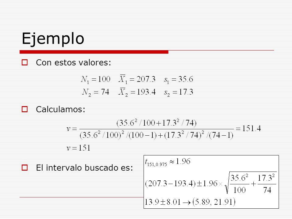 Ejemplo Con estos valores: Calculamos: El intervalo buscado es: