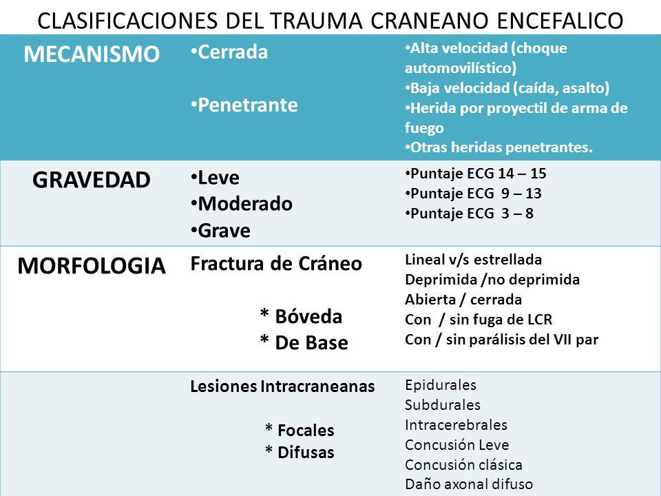 CLASIFICACIONES DEL TRAUMA CRANEANO ENCEFALICO