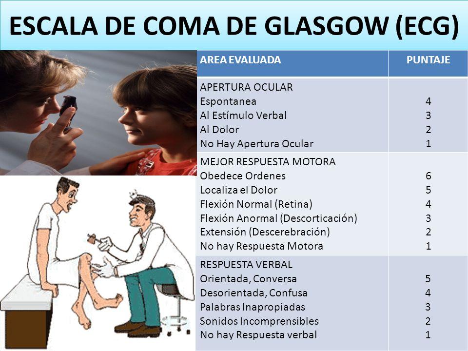 ESCALA DE COMA DE GLASGOW (ECG)