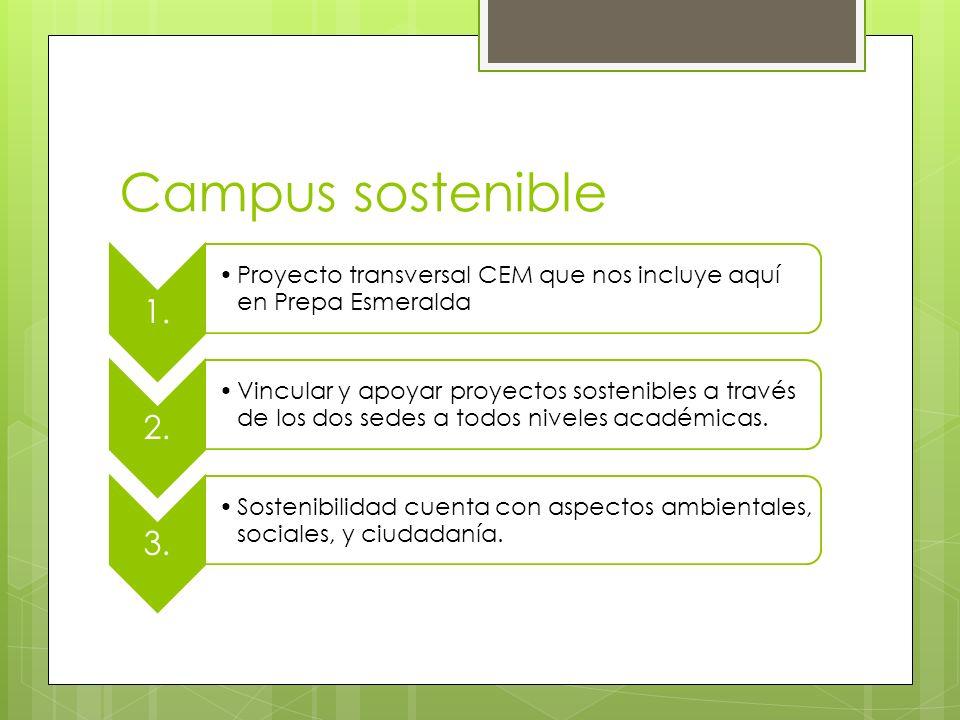 Campus sostenible1. Proyecto transversal CEM que nos incluye aquí en Prepa Esmeralda. 2.