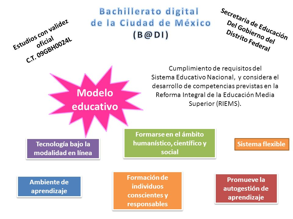 Modelo educativo Bachillerato digital de la Ciudad de México (B@DI)