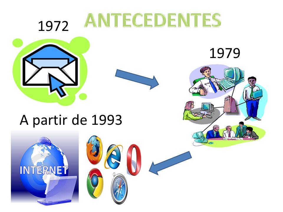 ANTECEDENTES 1972 1979 A partir de 1993