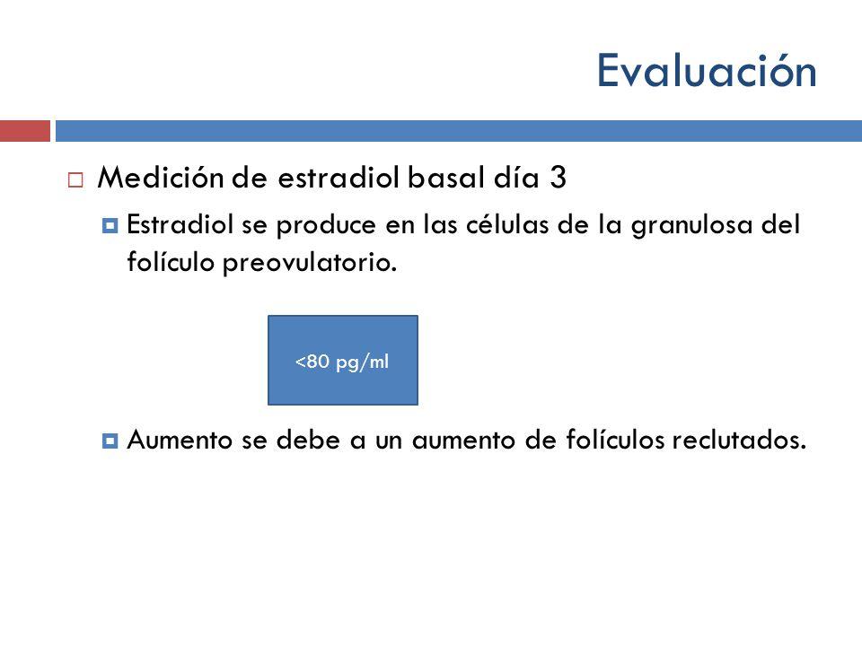 Evaluación Medición de estradiol basal día 3