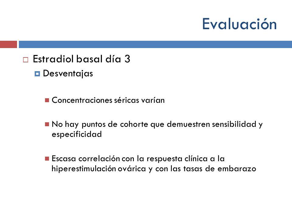 Evaluación Estradiol basal día 3 Desventajas