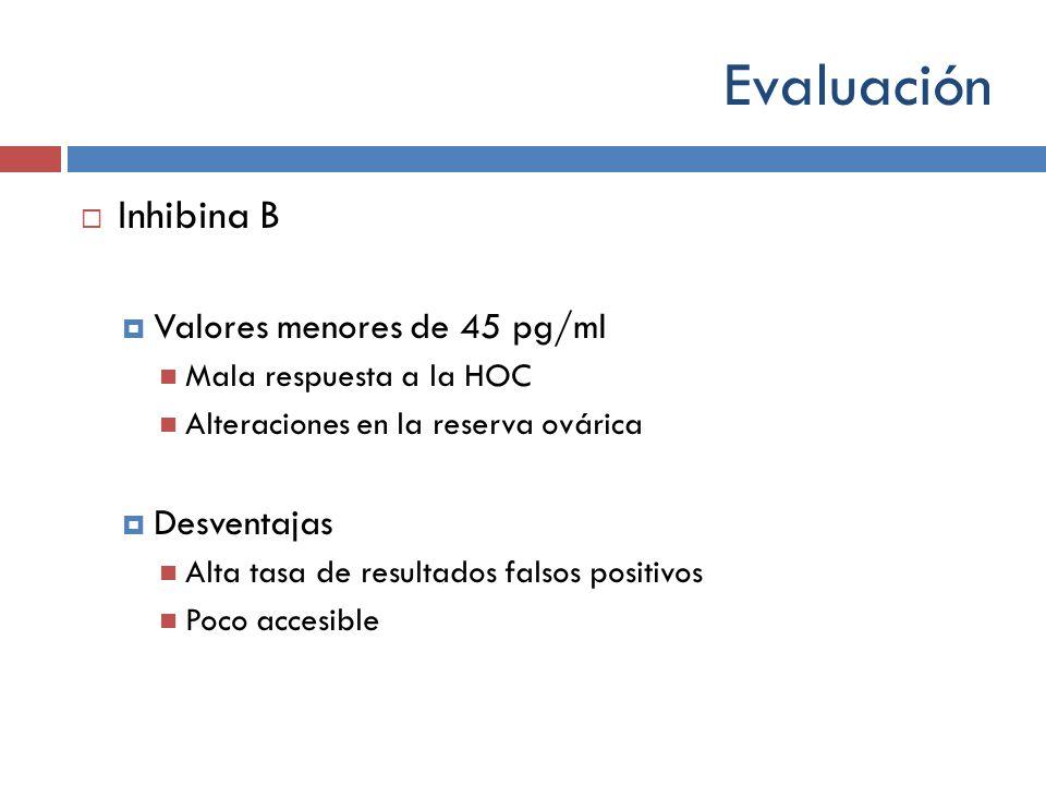 Evaluación Inhibina B Valores menores de 45 pg/ml Desventajas