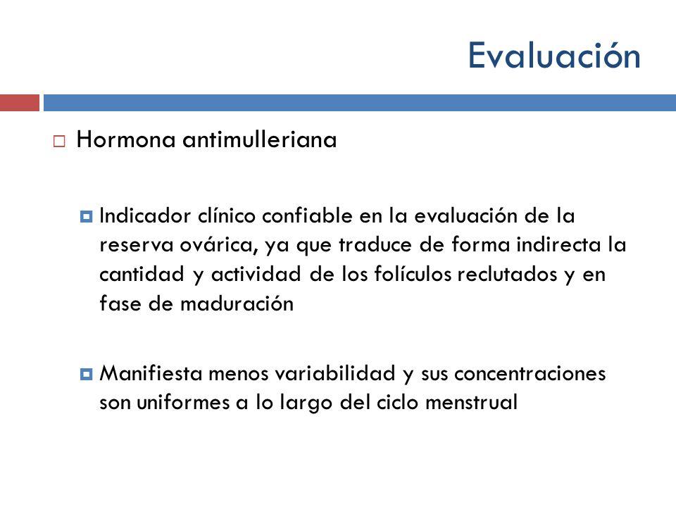 Evaluación Hormona antimulleriana