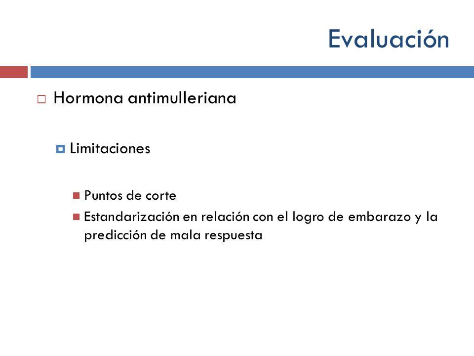 Evaluación Hormona antimulleriana Limitaciones Puntos de corte