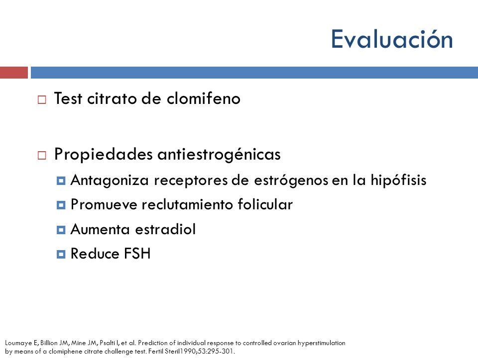 Evaluación Test citrato de clomifeno Propiedades antiestrogénicas