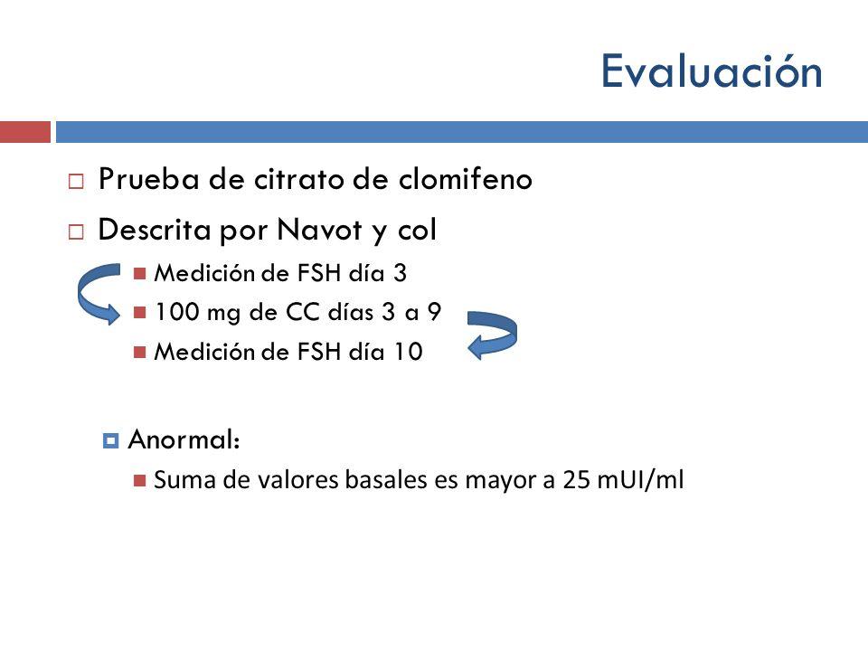 Evaluación Prueba de citrato de clomifeno Descrita por Navot y col