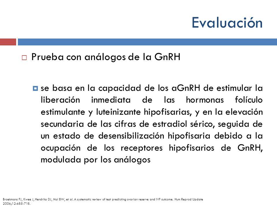 Evaluación Prueba con análogos de la GnRH
