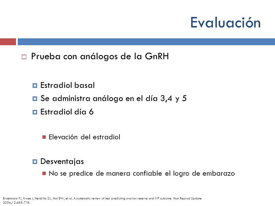 Evaluación Prueba con análogos de la GnRH Estradiol basal