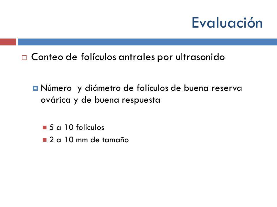 Evaluación Conteo de folículos antrales por ultrasonido