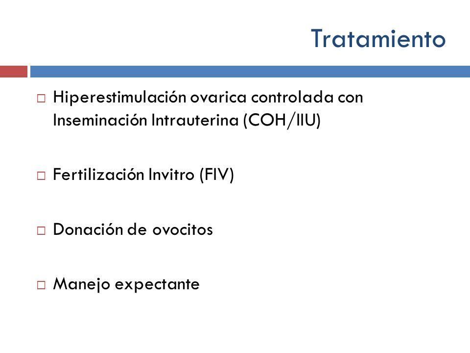 Tratamiento Hiperestimulación ovarica controlada con Inseminación Intrauterina (COH/IIU) Fertilización Invitro (FIV)