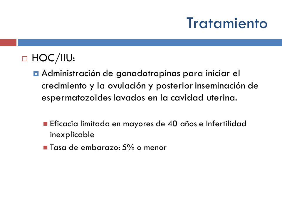 Tratamiento HOC/IIU: