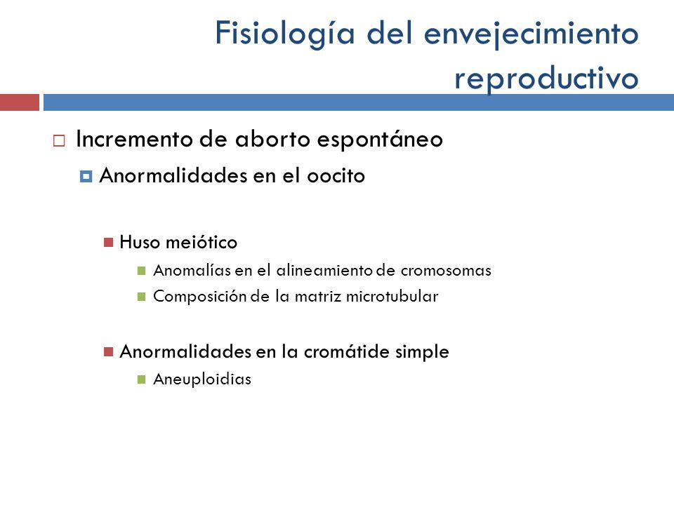 Fisiología del envejecimiento reproductivo