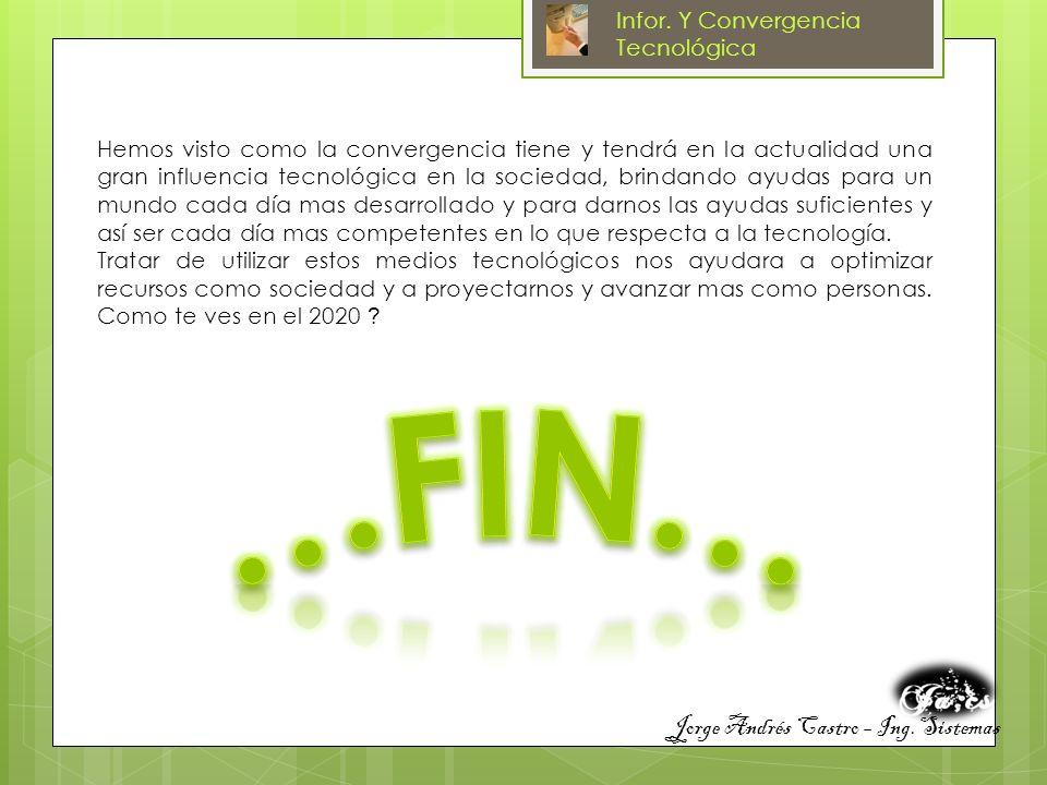 …FIN… Jorge Andrés Castro – Ing. Sistemas