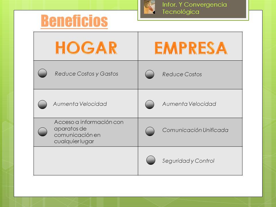 HOGAR EMPRESA Beneficios Infor. Y Convergencia Tecnológica