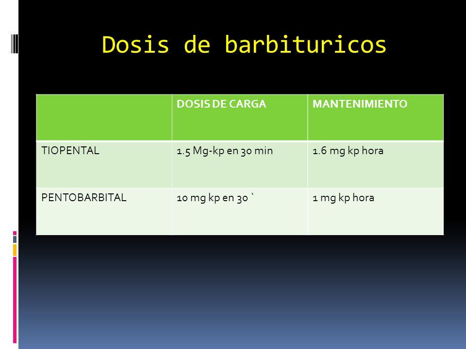 Dosis de barbituricos DOSIS DE CARGA MANTENIMIENTO TIOPENTAL