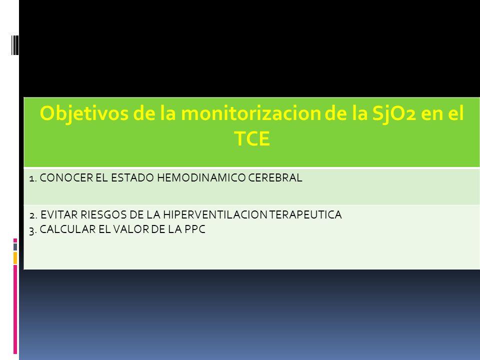 Objetivos de la monitorizacion de la SjO2 en el TCE