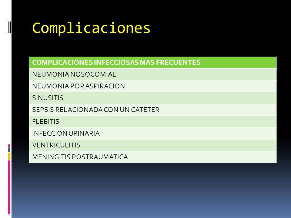 Complicaciones COMPLICACIONES INFECCIOSAS MAS FRECUENTES
