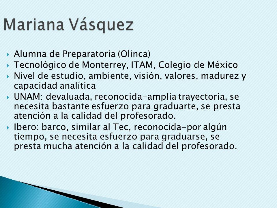 Mariana Vásquez Alumna de Preparatoria (Olinca)