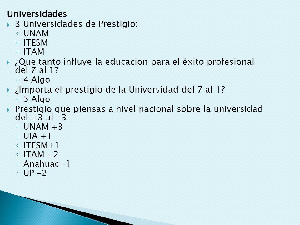 3 Universidades de Prestigio: