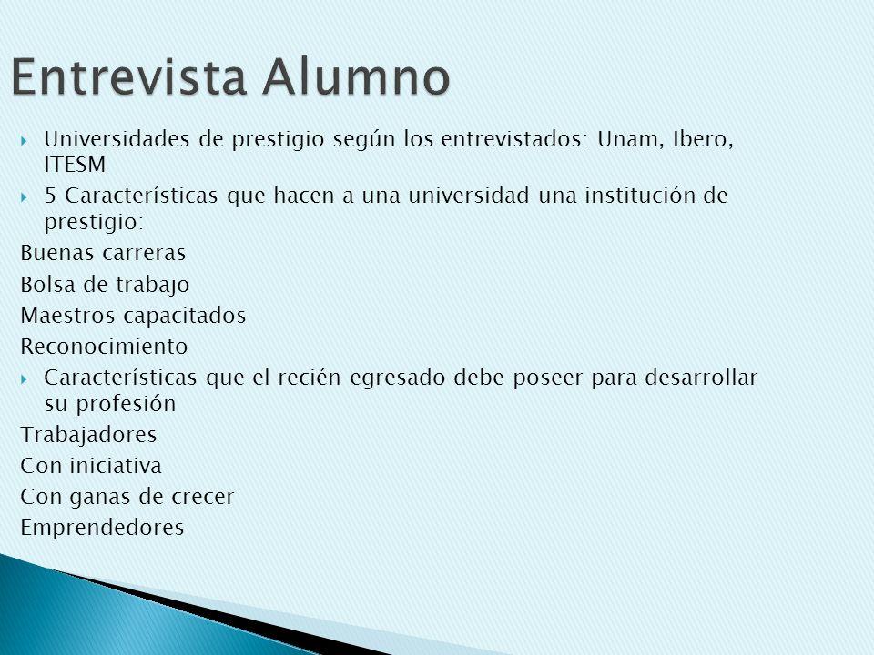 Entrevista Alumno Universidades de prestigio según los entrevistados: Unam, Ibero, ITESM.