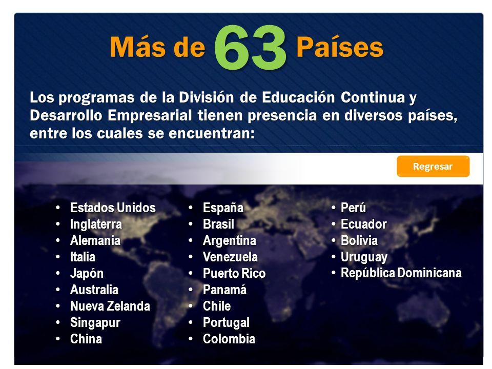 63 Más de Países.