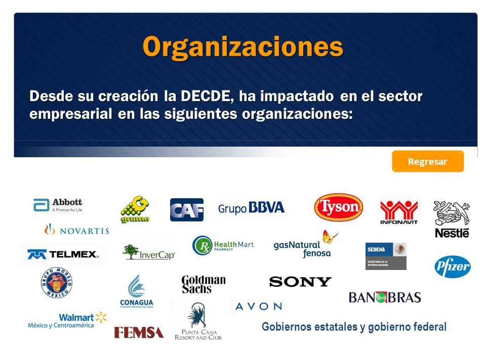 Organizaciones Desde su creación la DECDE, ha impactado en el sector empresarial en las siguientes organizaciones: