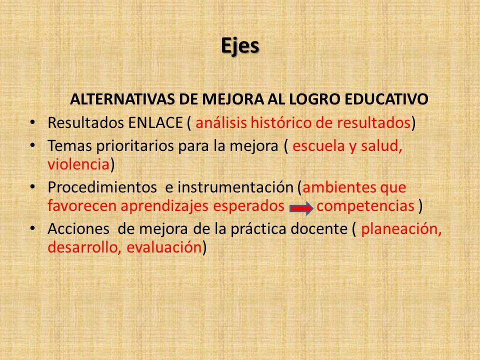 ALTERNATIVAS DE MEJORA AL LOGRO EDUCATIVO