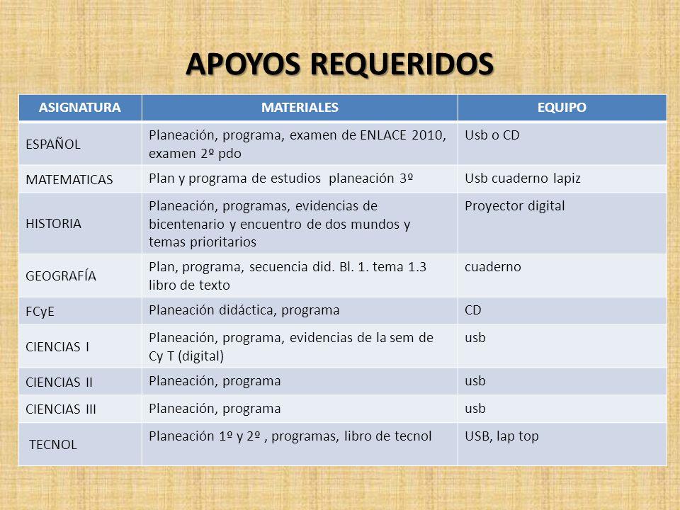 APOYOS REQUERIDOS ASIGNATURA MATERIALES EQUIPO ESPAÑOL