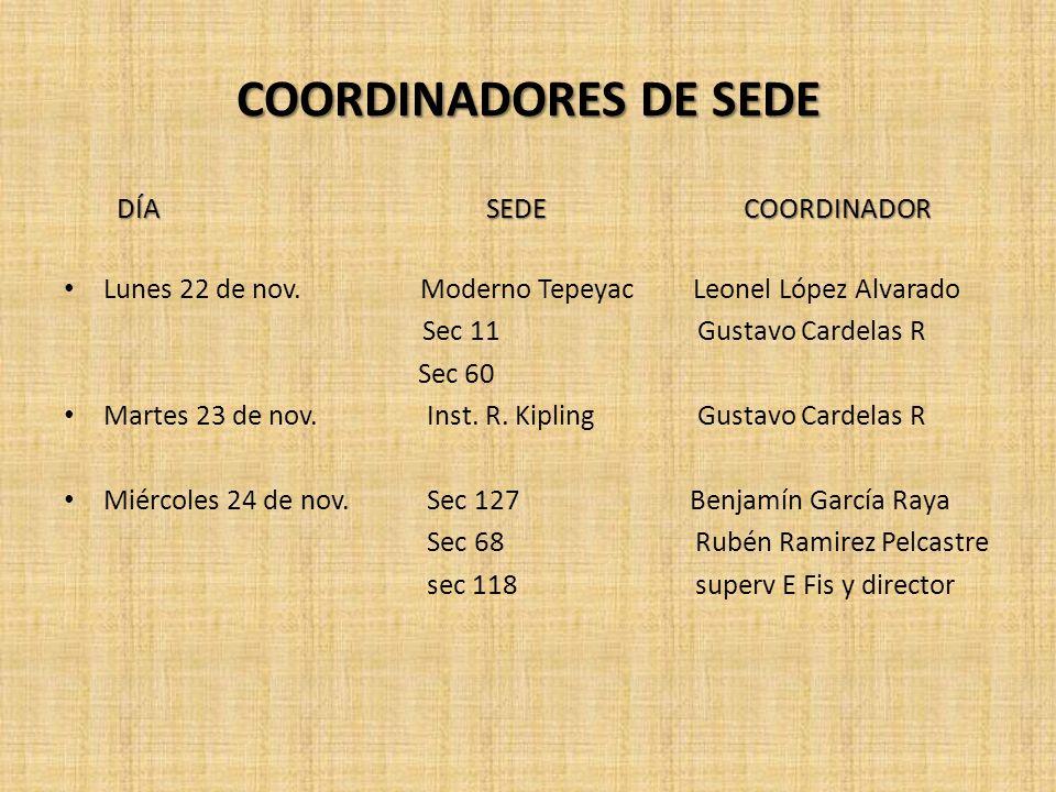 COORDINADORES DE SEDE DÍA SEDE COORDINADOR