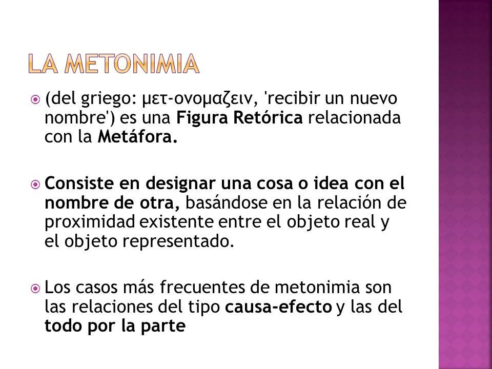 La Metonimia (del griego: μετ-ονομαζειν, recibir un nuevo nombre ) es una Figura Retórica relacionada con la Metáfora.