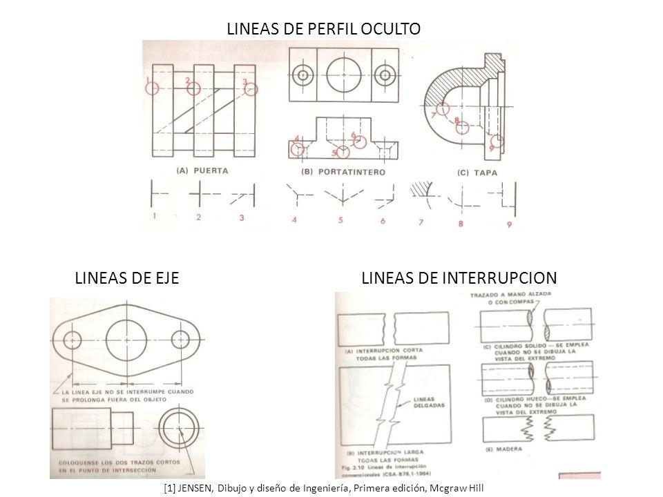 LINEAS DE PERFIL OCULTO