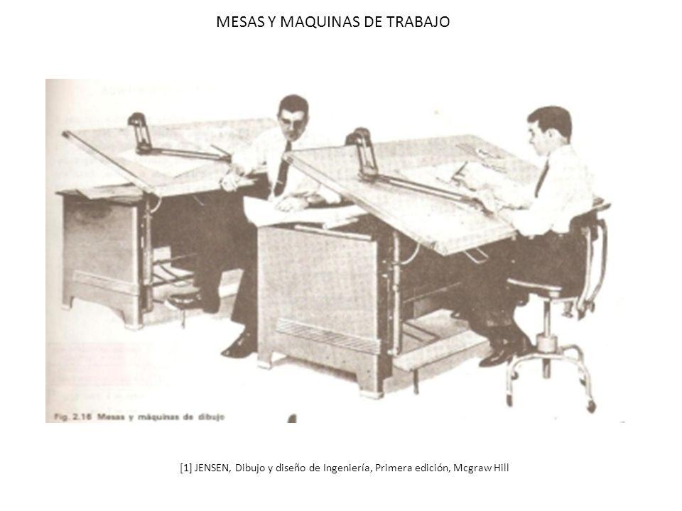 MESAS Y MAQUINAS DE TRABAJO