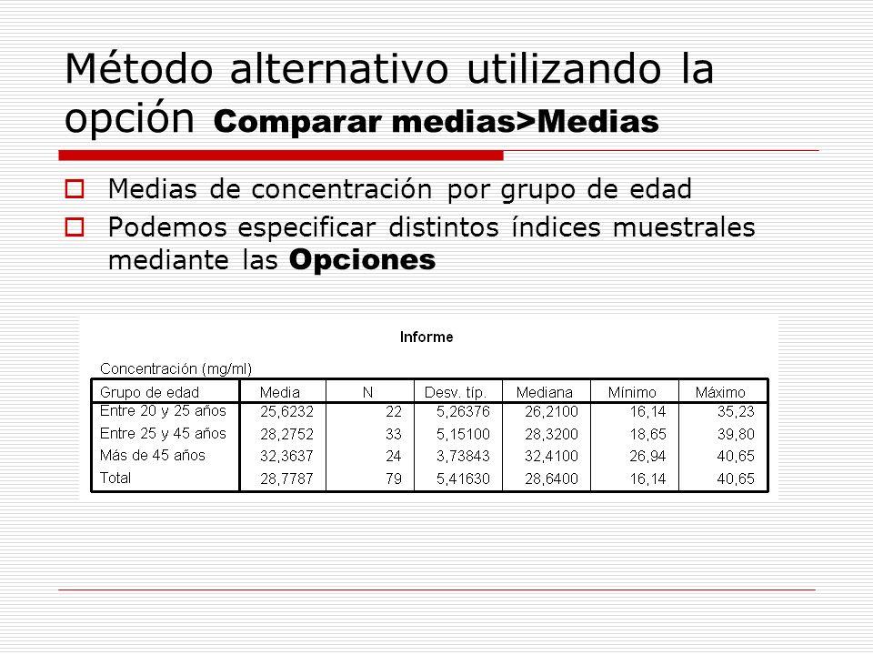 Método alternativo utilizando la opción Comparar medias>Medias