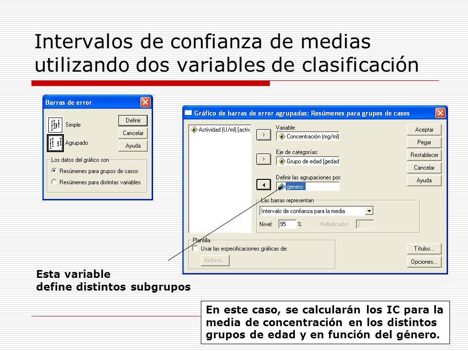 Intervalos de confianza de medias utilizando dos variables de clasificación