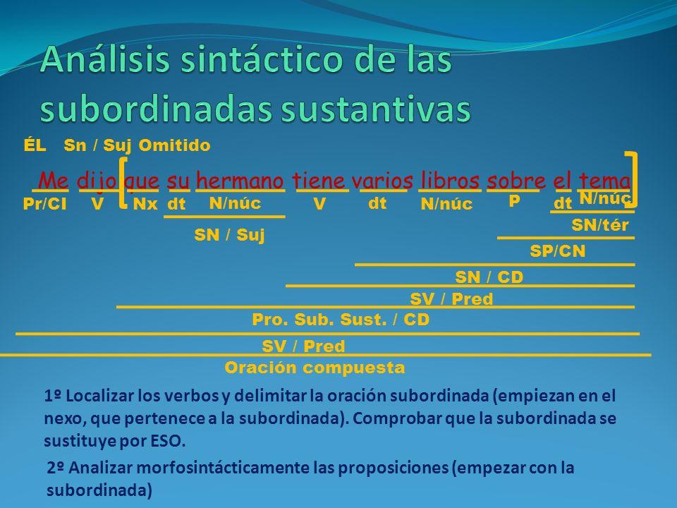 Análisis sintáctico de las subordinadas sustantivas