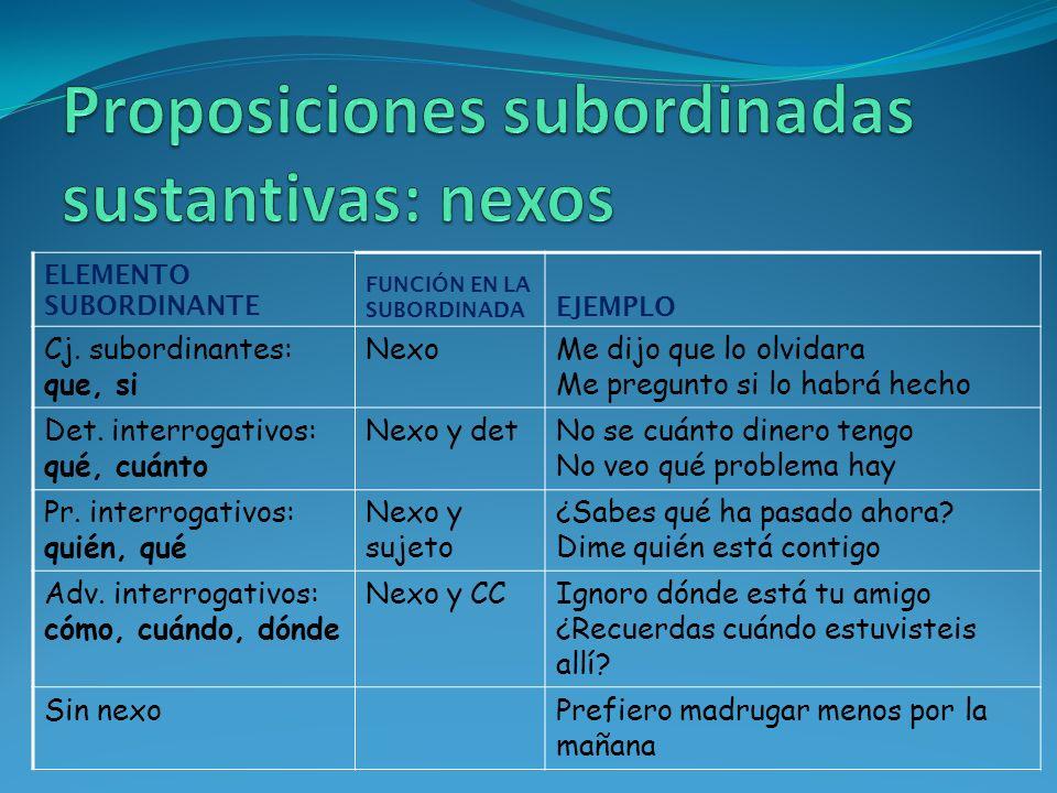 Proposiciones subordinadas sustantivas: nexos