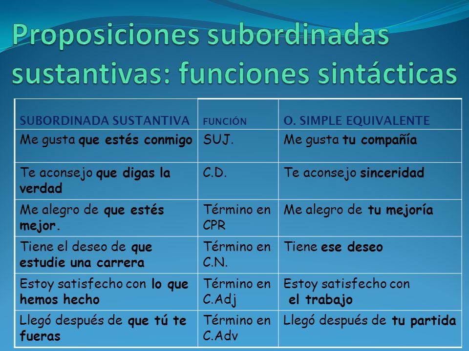 Proposiciones subordinadas sustantivas: funciones sintácticas